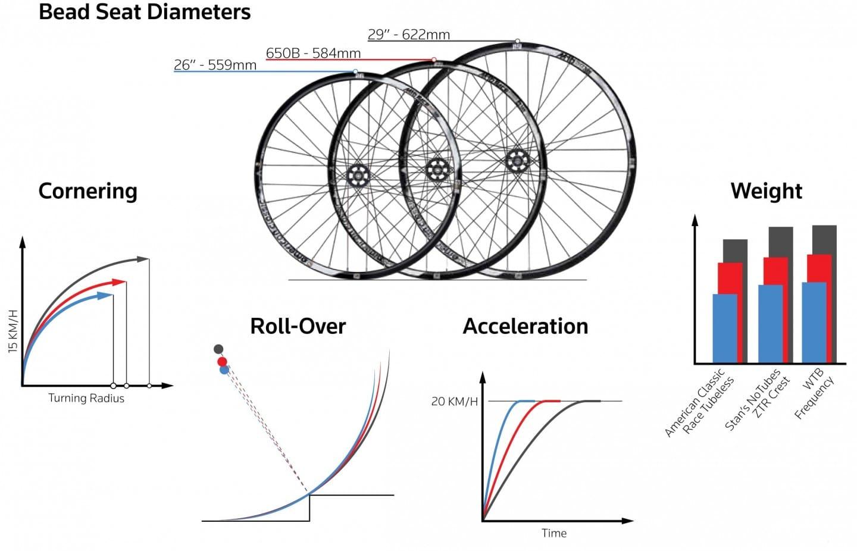 Greg Hodges/Element Cycles